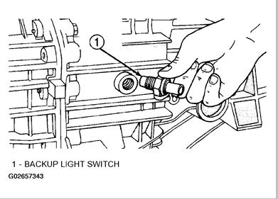 Dodge Dakota 2003 Dodge Dakota Location Of Backup Light Switch on wiring diagram for 96 dodge caravan