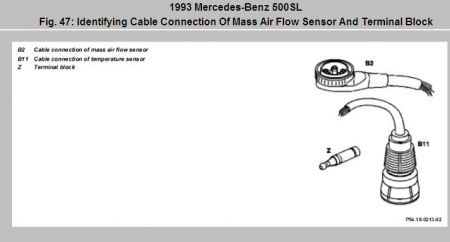 http://www.2carpros.com/forum/automotive_pictures/170934_benz_air_flow_sensor_1.jpg
