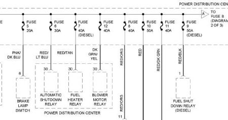 170934_better_better_diagram_1 brake lights not working electrical problem 6 cyl four wheel 1995 dodge ram 1500 wiring diagram at fashall.co