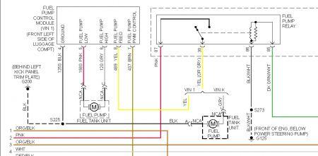 1999 pontiac bonneville fuel system electrical problem. Black Bedroom Furniture Sets. Home Design Ideas