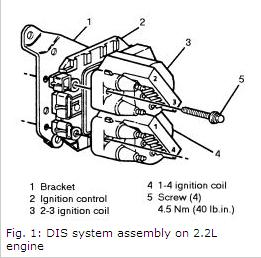 1994 buick century a diagram as to the location of the cran coil pack wiring diagram 1998 buick subaru ignition coil pack wiring diagram