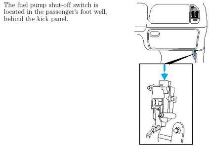 https://www.2carpros.com/forum/automotive_pictures/170934_bump_switch_1.jpg
