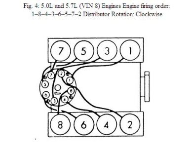 706785 Distributor Wire Placement on firing order chevy