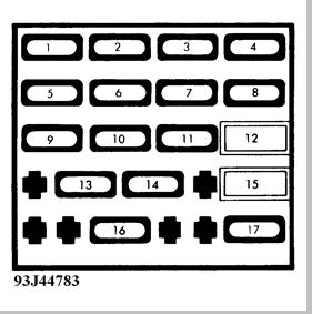 1985 chevy camaro fuses: electrical problem 1985 chevy ... 1992 camaro fuse panel diagram 85 chevy camaro fuse panel diagram #9