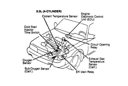 1990 Toyota Camry Temperature Gauge Sensor Switch I'm Looking For. Toyota. Toyota Camry Coolant Switch Diagram At Scoala.co
