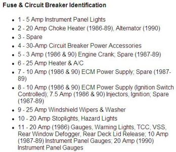http://www.2carpros.com/forum/automotive_pictures/170934_caprice_fuse_and_circuit_breaker_1_1.jpg