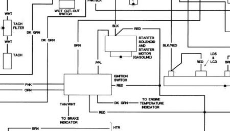 1984 gm ignition wiring diagram explore wiring diagram on the net • 1984 chevy ignition wiring diagram 34 wiring diagram gm ecm wiring diagram painless wiring diagram gm