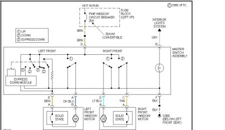 170934_cavalier_two_door_version_1 1995 chevy cavalier car windows electrical problem 1995 chevy GM Power Window Wiring Diagram at mifinder.co