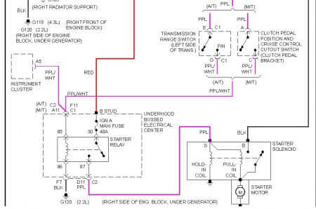 1998 Chevy S10 98 S10 Will No Start in Cold – Kes For 1998 S10 Wiring Diagram