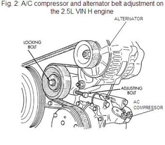 1995 chrysler cirrus alternator i need belt routing diagram for 2010 chrysler town and country engine diagram  lexus es 300 engine diagram