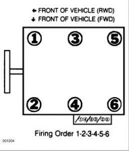 170934_ciera_firing_order_1  L Engine Diagram For Oldsmobile on 3.4 v6 vacuum diagram, 3.1l v6 engine, a/c diagram, automatic transmission diagram, 3.1l turbo, gm 3800 v6 parts diagram, 3.1l motor series 2, cruise control diagram, crankshaft position sensor diagram, 3 1 motor diagram, pontiac 2001 3 1 diagram,