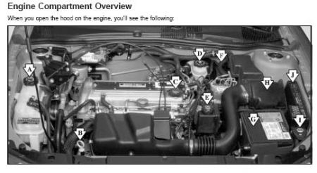 Clutch Master Cylinder on 2004 Chevy Cavalier Parts Diagram