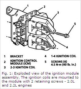 chevy beretta wiring diagram 4 wire chevy alternator wiring diagram truck