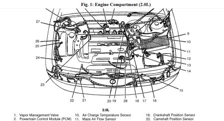 2000 ford contour v6 engine diagram ford f150 v6 engine diagram 1998 ford contour locate crank senor: where is the crank ... #13