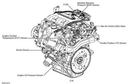 2000 pontiac montana engine diagram coolant sensor diagram 2000 pontiac montana engine vibration dampener