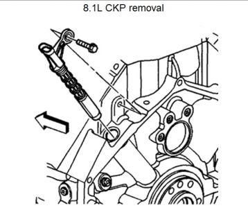 Where Is the Crank Position Sensor Located