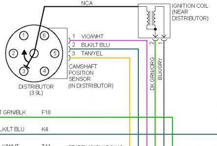 1998 Dodge Dakota Distributor Cap Wire: Needed to Know What ... on