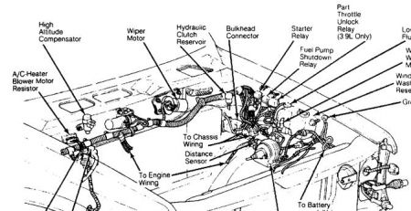 1988 Jeep Ignition Wiring Diagram