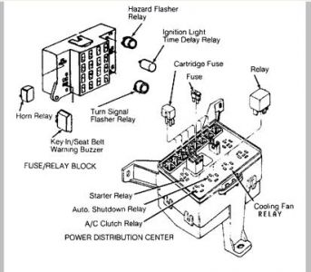 T4003202 Location fuse box further Chrysler Town And Country 2001 Chrysler Town And Country Fuse Panel further Fuse For The Xbox 360 likewise Harley Davidson Engine Cooling Diagram in addition Hyundai Elantra 1997 Hyundai Elantra Lights. on fuse box login