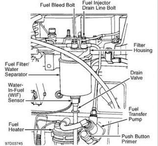 dodge fuel filter diagram wiring diagrams page 2005 Hyundai Santa Fe Fuel Filter Location