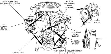 Dodge Ram 1990 Dodge Ram Replacing Alternator Belts2 on chevy s10 alternator wiring diagram