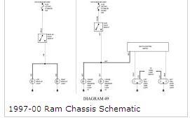 1999 Dodge Ram Brake Lights Not Working: Electrical ...