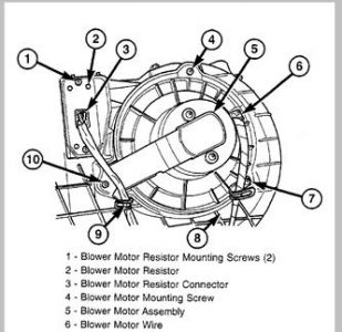 Dodge ram 4x4 cummins faq sivulla 1 sivu 1019 for Dodge ram blower motor