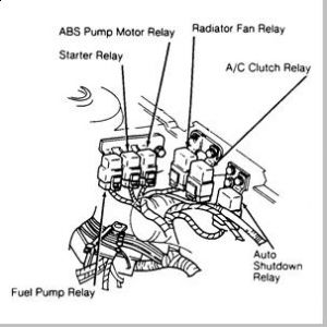 1994 Dodge Spirit Radiator Fan Relay Switch: Where Is the ... on