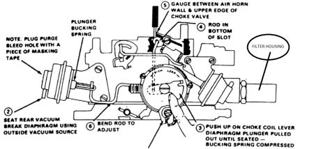 1964 Ford Ignition Switch Diagram further 97 Buick Lesabre Transmission Diagram as well 94 Deville Wiring Diagram likewise 2000 Chevy Cavalier Steering Column Diagram furthermore Subwoofer Box Diagram. on 97 chevy lumina anti theft module location