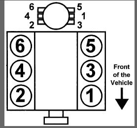 spark plug wire diagram: spark plug wire diagram?  2carpros