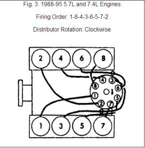 05 Gmc Duramax Shifting Problems additionally Cat Turbocharger Diagram also Kenworth Wiring Harness Diagram besides 211 moreover Fuel Shut Off Solenoid 239021. on cat 5 wiring diagram youtube