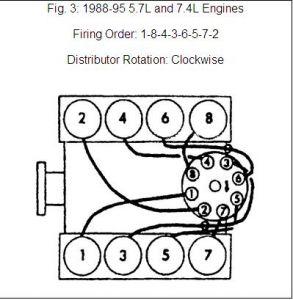 http://www.2carpros.com/forum/automotive_pictures/170934_firing_order_2.jpg