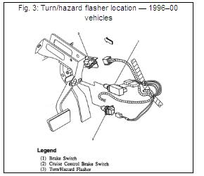 2003 Mazda Tribute Fuse Box on mazda b3000 fuse box diagram