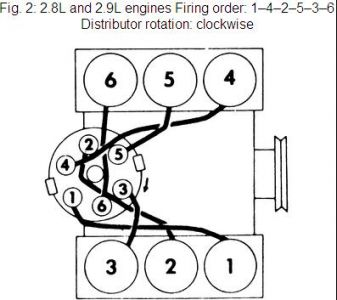1987 Ford Ranger Firing Order: Electrical Problem 1987 Ford Ranger...