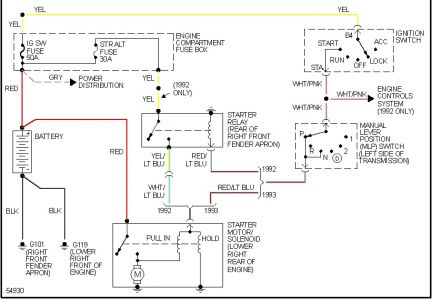 1993 Ford Crown Victoria Car Wont Turn Over | 1993 Ford Crown Victoria Wiring Diagrams |  | 2CarPros