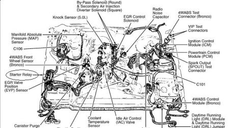 Ford F 150 1995 Ford F150 Problem With Starter Circuit on 97 ford radio wiring diagram