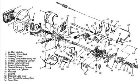 1995 ford f150 steering wheel removal 1988 ford f150 steering column diagram 1988 ford f150 headlight wiring diagram
