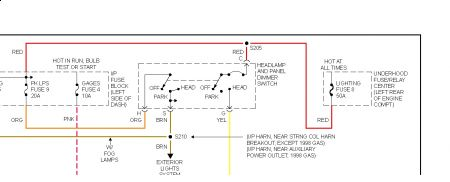 1997 gmc sierra headlight switch electrical problem 1997 gmc hi yellow wire in diagram is voltage to dimmer switch if neither high or low beam work i d check feed to and from the dimmer switch if that is ok