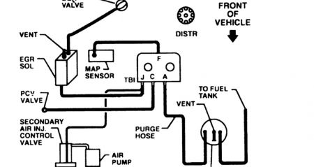 1993 other gmc models vacum diagram engine performance problem found this vacuum diagram for gmc c1500 5 7l engine