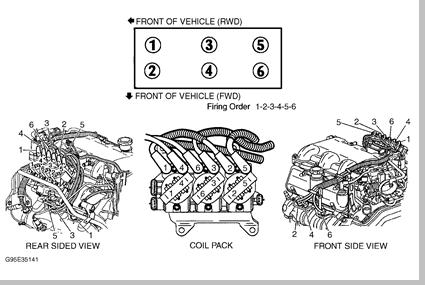 Heating Ac also Wiring Diagram 92 Acura Vigor as well Harborian together with Revlon Hair Dye further Ford Escape 2002 Engine Ground Wire. on toyota camry cooling system diagram