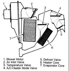 http://www.2carpros.com/forum/automotive_pictures/170934_grand_am_heater_1.jpg