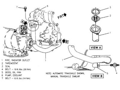 97 Chevy Lumina Thermostat Location on mercury villager fuse box diagram
