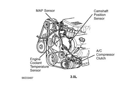 2001 Jeep Wrangler Ignition Wiring Diagram on airbag wiring diagram