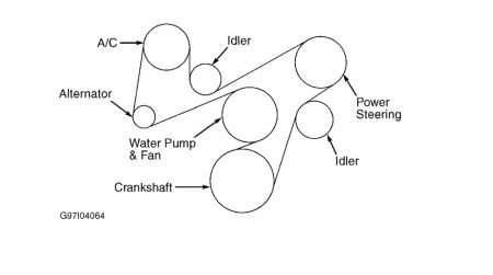 Diagram For The Serpentine Belt I Need A Routing Diagram For The