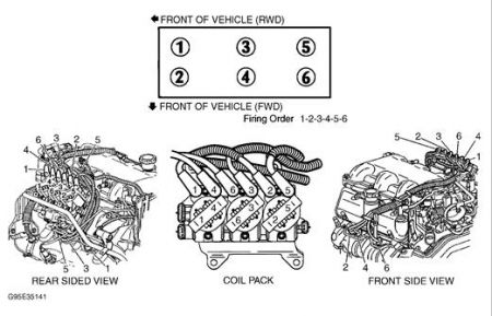 70287 Brake Problem 1991 3 4ton 2 besides 1994 Gmc Yukon Brake Line Diagram likewise Gm 22751285 Muffler additionally Pontiac Grand Prix 1995 Pontiac Grand Prix Fireing Order On My Car besides Hot Rod Power Brake Booster Test. on gm lt engine