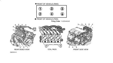Firing Order?: Firing Sequence for Pontiac Grand Prix | 2007 Pontiac Grand Prix V6 Engine Diagram |  | 2CarPros