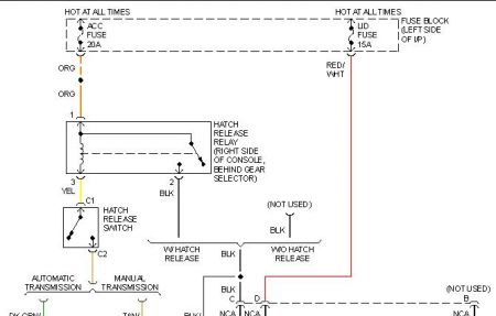 a500 transmission wiring diagram