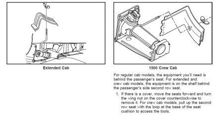 https://www.2carpros.com/forum/automotive_pictures/170934_jack_2_1.jpg