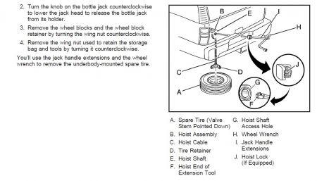 https://www.2carpros.com/forum/automotive_pictures/170934_jack_3_1.jpg