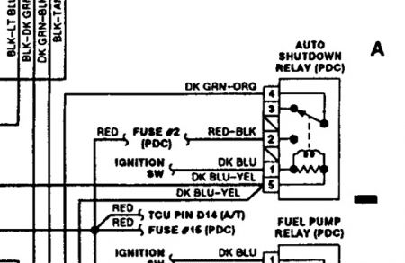 2001 jeep grand cherokee asd relay wiring diagram 2001 jeep grand cherokee limited radio wiring diagram 1993 jeep cherokee cranks but wont start: electrical ... #4